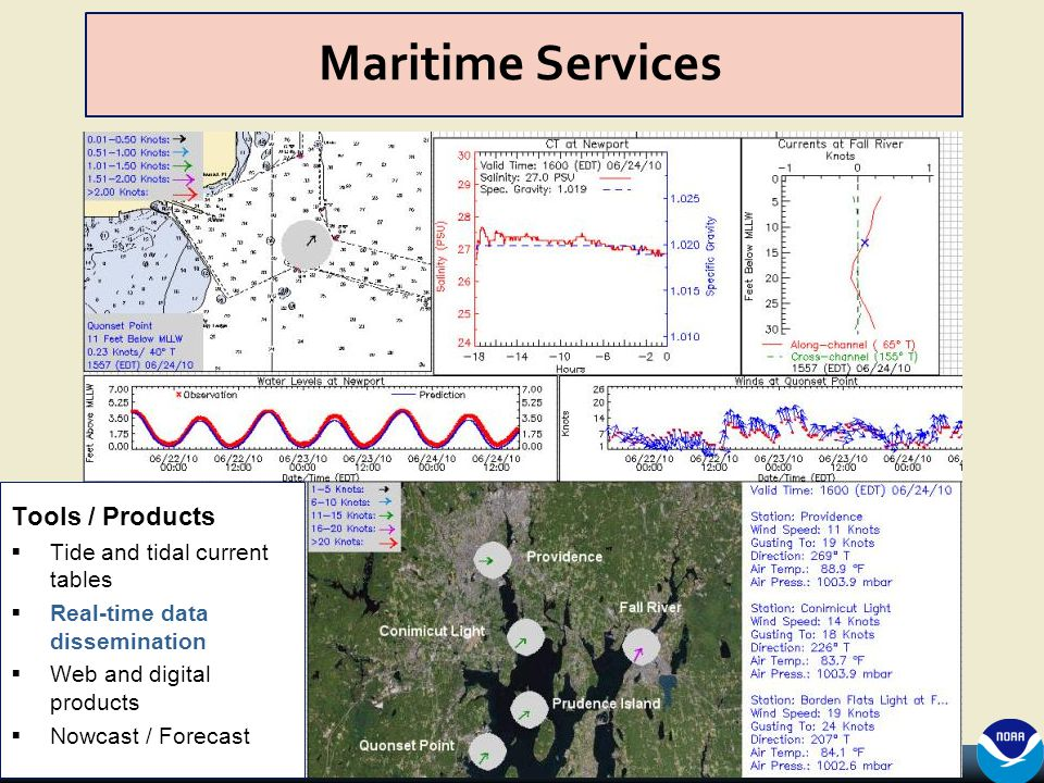 NOAA's CENTER for OPERATIONAL OCEANOGRAPHIC PRODUCTS and SERVICES Maritime Services Tools / Products  Tide and tidal current tables  Real-time data dissemination  Web and digital products  Nowcast / Forecast