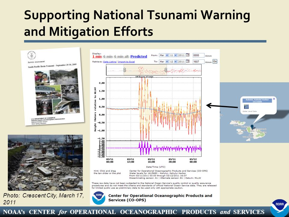 NOAA's CENTER for OPERATIONAL OCEANOGRAPHIC PRODUCTS and SERVICES Supporting National Tsunami Warning and Mitigation Efforts Photo: Crescent City, March 17, 2011