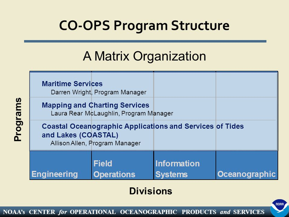NOAA's CENTER for OPERATIONAL OCEANOGRAPHIC PRODUCTS and SERVICES CO-OPS Program Structure A Matrix Organization Divisions Programs Maritime Services Darren Wright, Program Manager Mapping and Charting Services Laura Rear McLaughlin, Program Manager Coastal Oceanographic Applications and Services of Tides and Lakes (COASTAL) Allison Allen, Program Manager