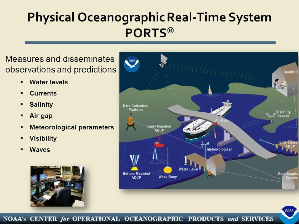 NOAA's CENTER for OPERATIONAL OCEANOGRAPHIC PRODUCTS and SERVICES Integrating Technology to Meet User Needs System Integration  Microwave Water Level sensors  Visibility sensors  Wave data