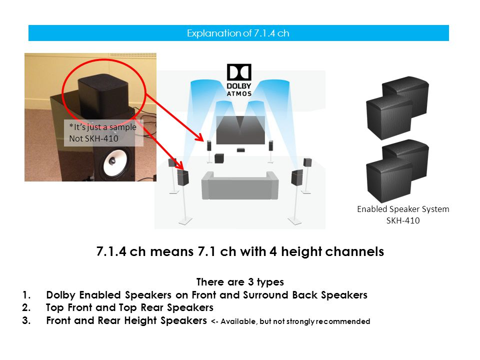 Explanation of 7.1.4 ch 7.1.4 ch means 7.1 ch with 4 height channels There are 3 types 1.Dolby Enabled Speakers on Front and Surround Back Speakers 2.