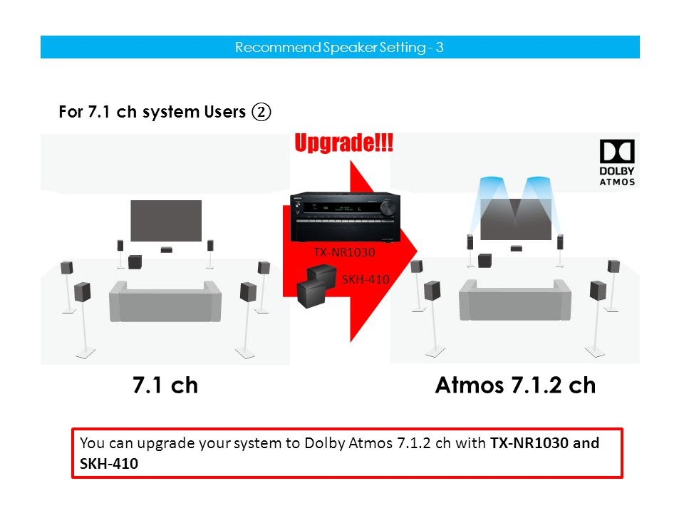 Recommend Speaker Setting - 3 7.1 chAtmos 7.1.2 ch You can upgrade your system to Dolby Atmos 7.1.2 ch with TX-NR1030 and SKH-410 For 7.1 ch system Us