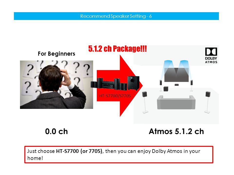 Recommend Speaker Setting - 6 For Beginners Atmos 5.1.2 ch Just choose HT-S7700 (or 7705), then you can enjoy Dolby Atmos in your home! 0.0 ch 5.1.2 c