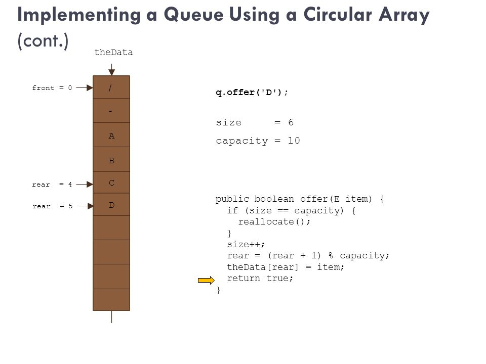 Implementing a Queue Using a Circular Array (cont.) size = 5 q.offer( D ); capacity = 5 C / - A B theData front = 0 rear = 4 10 public boolean offer(E item) { if (size == capacity) { reallocate(); } size++; rear = (rear + 1) % capacity; theData[rear] = item; return true; } 6 rear = 5 D
