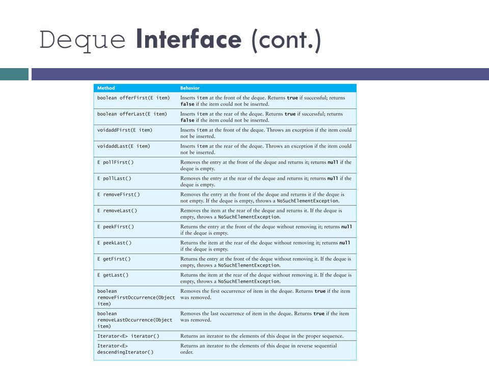 Deque Interface (cont.)