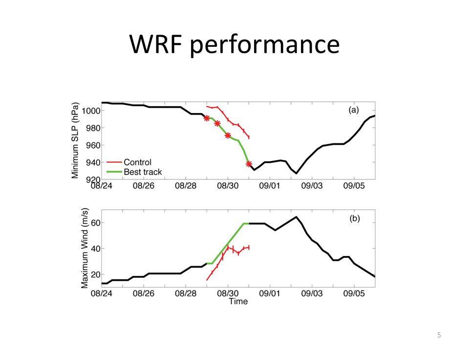 WRF performance 5