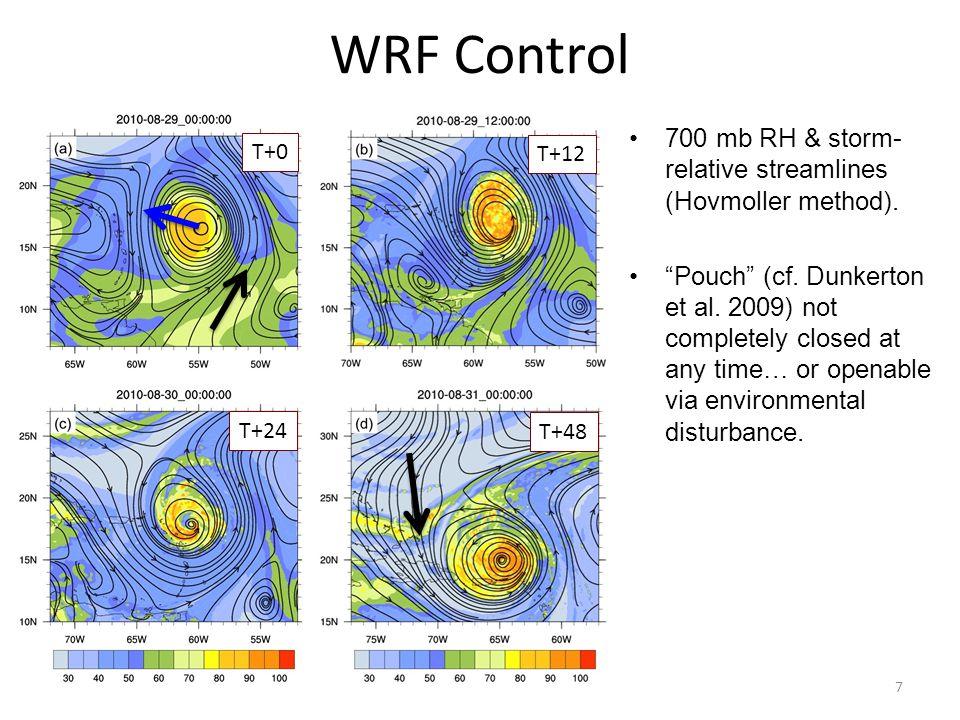 700 mb RH & storm- relative streamlines (Hovmoller method).