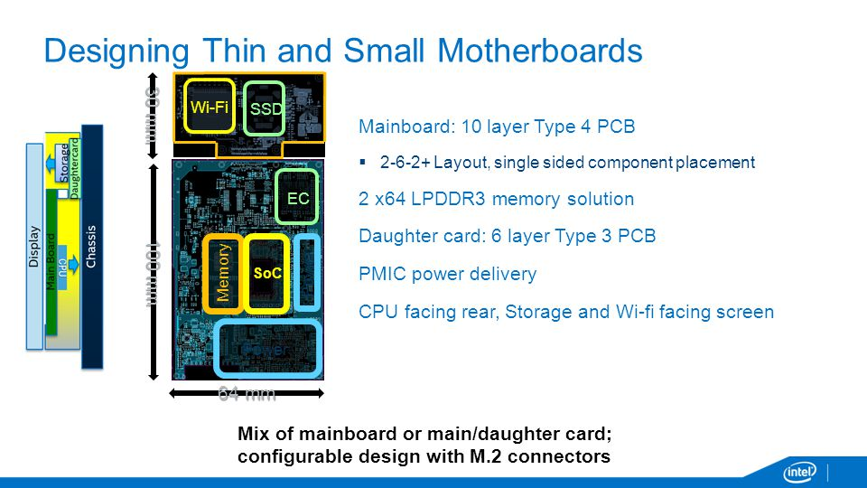 Designing Thin and Small Motherboards Mainboard: 10 layer Type 4 PCB  2-6-2+ Layout, single sided component placement 2 x64 LPDDR3 memory solution Daughter card: 6 layer Type 3 PCB PMIC power delivery CPU facing rear, Storage and Wi-fi facing screen Mix of mainboard or main/daughter card; configurable design with M.2 connectors SoC Memory Power Wi-Fi 64 mm SSD 100 mm EC 30 mm