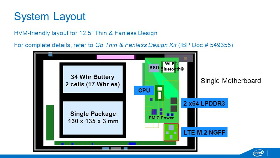 34 Whr Battery 2 cells (17 Whr ea) Single Package 130 x 135 x 3 mm CPU 2 x64 LPDDR3 Wi-Fi*/ Bluetooth® PMIC Power LTE M.2 NGFF SSD System Layout HVM-friendly layout for 12.5 Thin & Fanless Design For complete details, refer to Go Thin & Fanless Design Kit (IBP Doc # 549355) Single Motherboard
