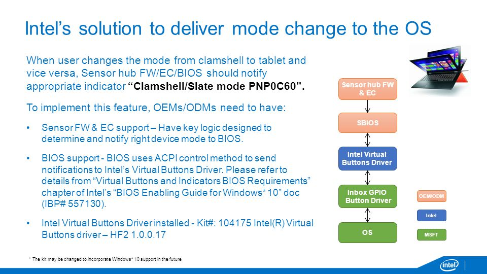 Intel's solution to deliver mode change to the OS When user changes the mode from clamshell to tablet and vice versa, Sensor hub FW/EC/BIOS should not