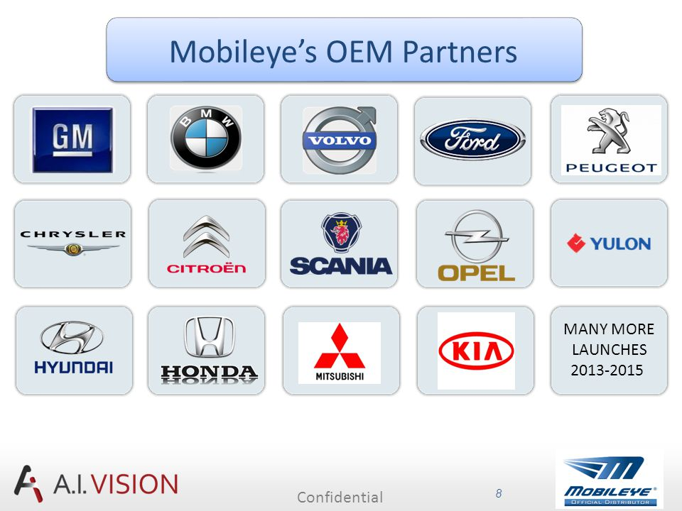 Confidential 19 Some Mobileye customers World-Wide