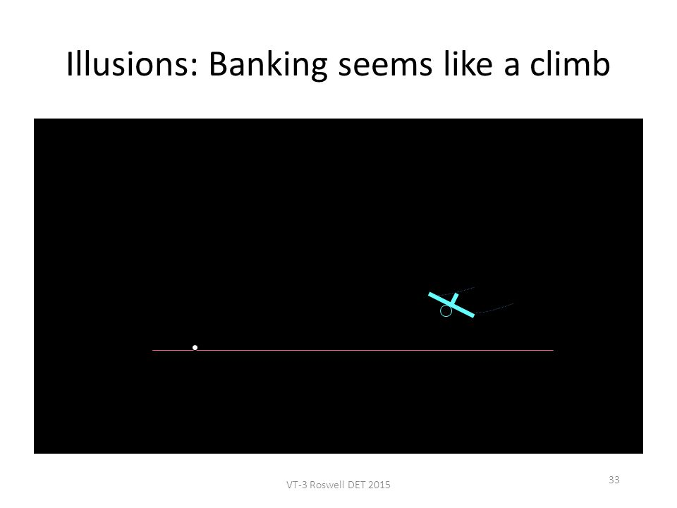Illusions: Banking seems like a climb 33 VT-3 Roswell DET 2015