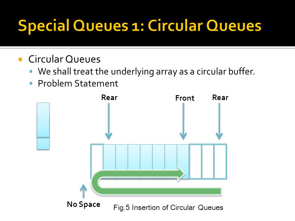  Circular Queues  We shall treat the underlying array as a circular buffer.
