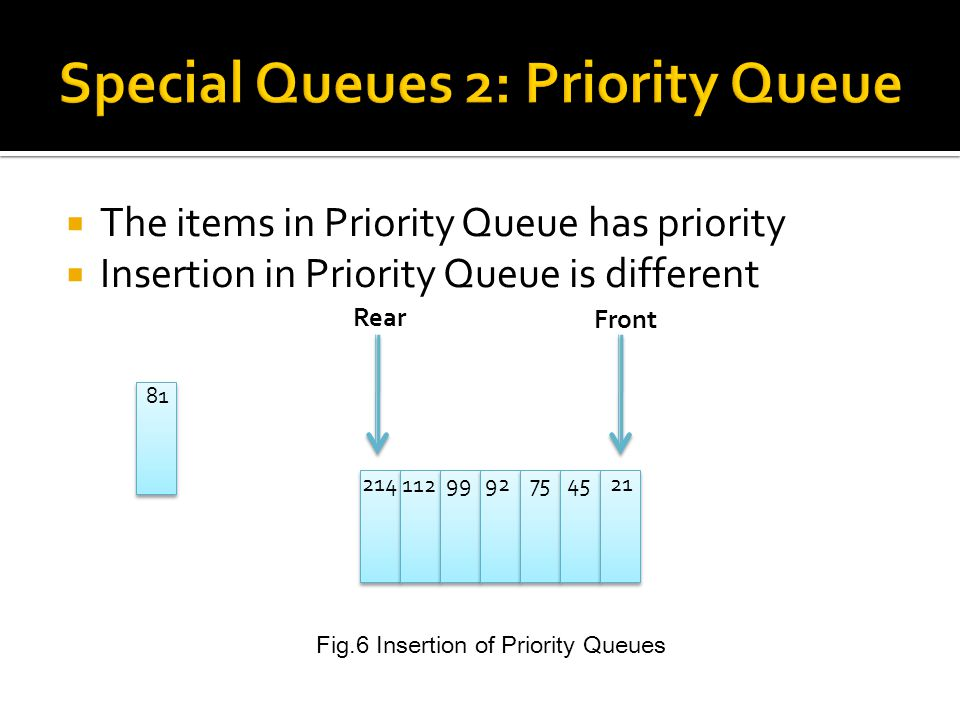  The items in Priority Queue has priority  Insertion in Priority Queue is different Fig.6 Insertion of Priority Queues Front Rear 219945 81 7592 112 214