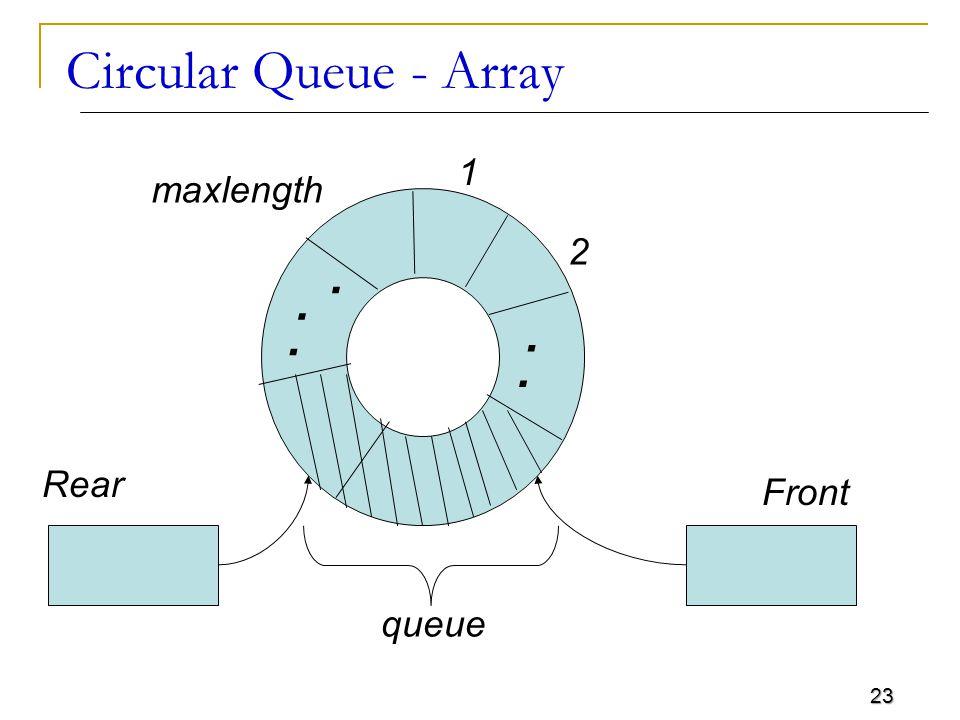 23 Circular Queue - Array 1 Rear Front maxlength 2 queue.....