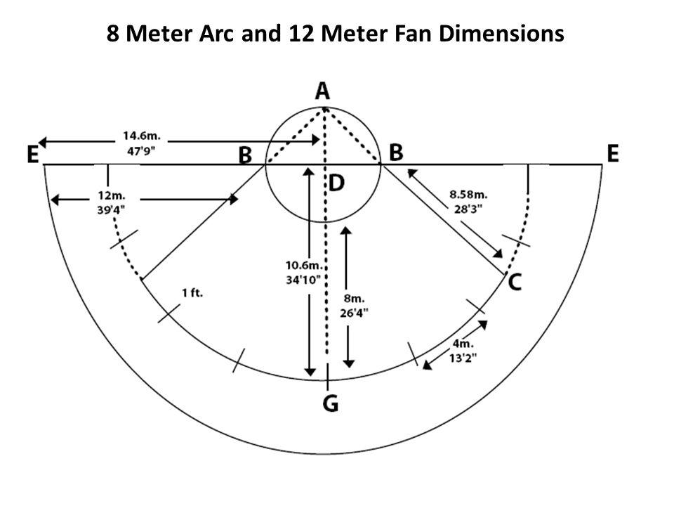 8 Meter Arc and 12 Meter Fan Dimensions