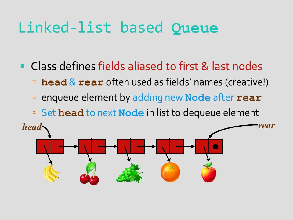  Class defines fields aliased to first & last nodes  head & rear often used as fields' names (creative!)  enqueue element by adding new Node after rear  Set head to next Node in list to dequeue element Linked-list based Queue head rear