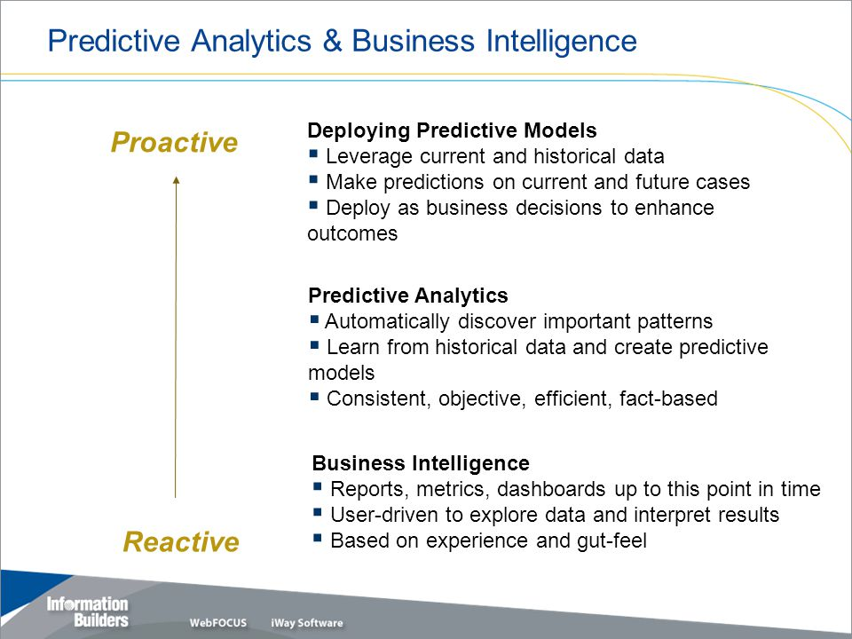Predictive Analytics & Business Intelligence Business Intelligence  Reports, metrics, dashboards up to this point in time  User-driven to explore data and interpret results  Based on experience and gut-feel Predictive Analytics  Automatically discover important patterns  Learn from historical data and create predictive models  Consistent, objective, efficient, fact-based Deploying Predictive Models  Leverage current and historical data  Make predictions on current and future cases  Deploy as business decisions to enhance outcomes Reactive Proactive