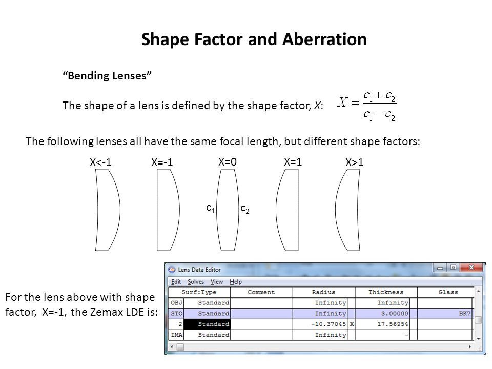 """Shape Factor and Aberration """"Bending Lenses"""" The shape of a lens is defined by the shape factor, X: The following lenses all have the same focal lengt"""