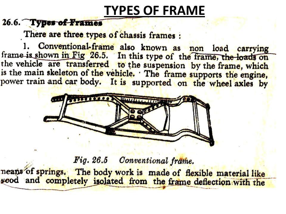 TYPES OF FRAME