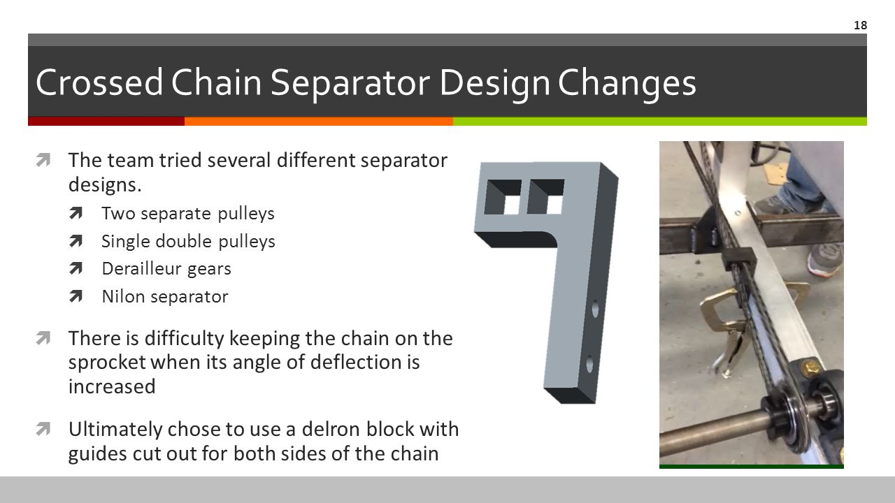 Crossed Chain Separator Design Changes  The team tried several different separator designs.  Two separate pulleys  Single double pulleys  Deraille