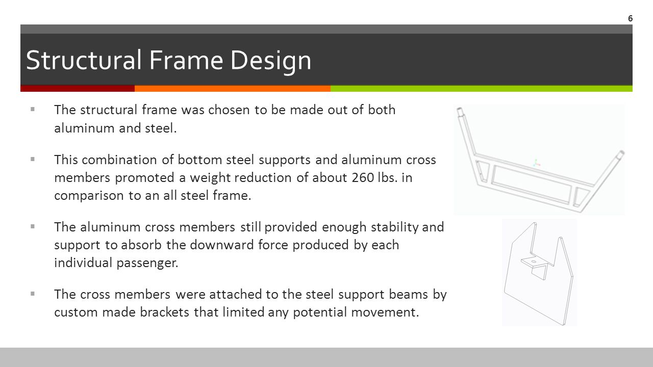 Structural Frame Design  The structural frame was chosen to be made out of both aluminum and steel.  This combination of bottom steel supports and a