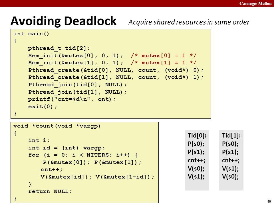 Carnegie Mellon 40 Avoiding Deadlock int main() { pthread_t tid[2]; Sem_init(&mutex[0], 0, 1); /* mutex[0] = 1 */ Sem_init(&mutex[1], 0, 1); /* mutex[1] = 1 */ Pthread_create(&tid[0], NULL, count, (void*) 0); Pthread_create(&tid[1], NULL, count, (void*) 1); Pthread_join(tid[0], NULL); Pthread_join(tid[1], NULL); printf( cnt=%d\n , cnt); exit(0); } void *count(void *vargp) { int i; int id = (int) vargp; for (i = 0; i < NITERS; i++) { P(&mutex[0]); P(&mutex[1]); cnt++; V(&mutex[id]); V(&mutex[1-id]); } return NULL; } Tid[0]: P(s0); P(s1); cnt++; V(s0); V(s1); Tid[1]: P(s0); P(s1); cnt++; V(s1); V(s0); Acquire shared resources in same order
