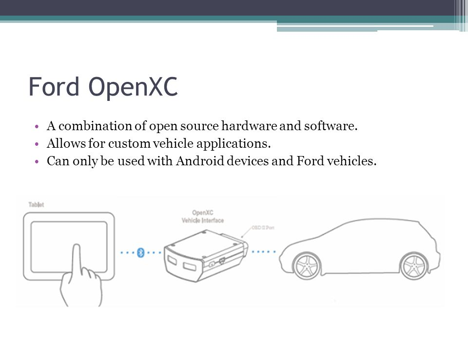 Ford OpenXC A combination of open source hardware and software. Allows for custom vehicle applications. Can only be used with Android devices and Ford