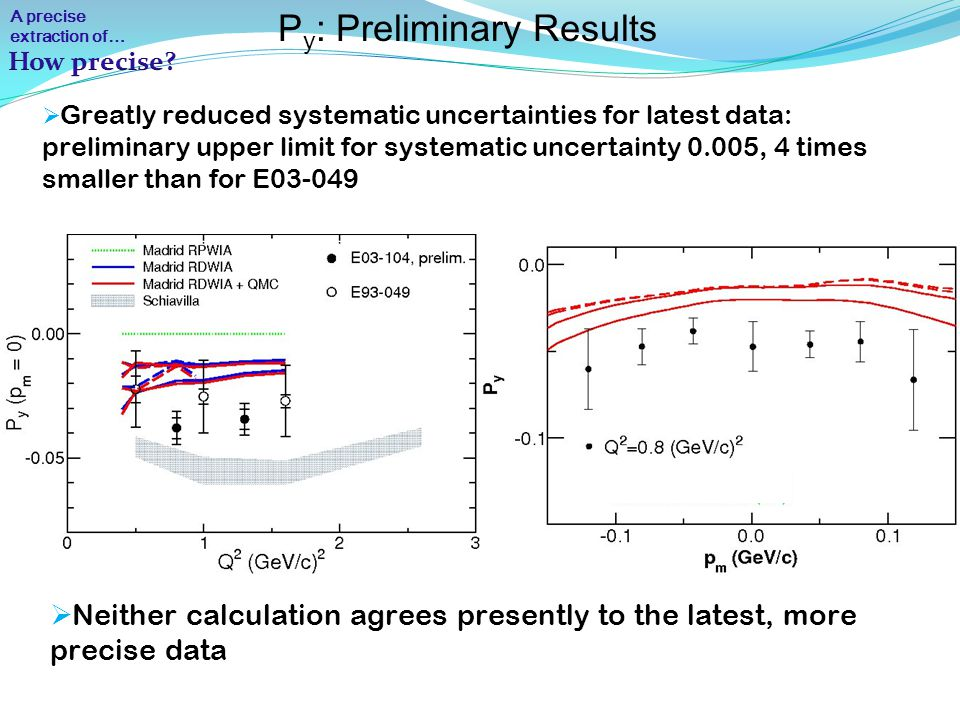 P y : Preliminary Results  Greatly reduced systematic uncertainties for latest data: preliminary upper limit for systematic uncertainty 0.005, 4 times smaller than for E03-049  Neither calculation agrees presently to the latest, more precise data A precise extraction of… blanlablablabal