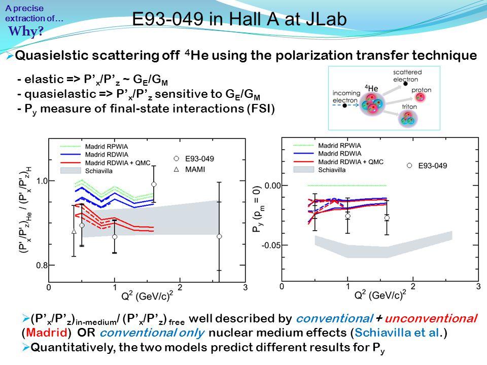 Nuclear Medium Effects: Madrid vs Schiavilla et al.