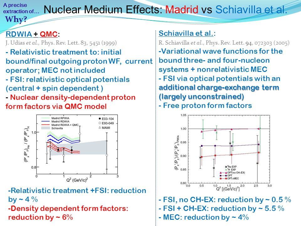 Nuclear Medium Effects: Madrid vs Schiavilla et al.