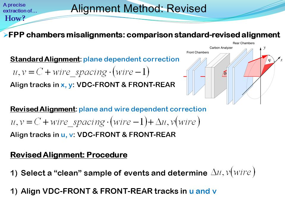 Alignment Method: Revised  FPP chambers misalignments: comparison standard-revised alignment Standard Alignment: plane dependent correction Align tracks in x, y: VDC-FRONT & FRONT-REAR Revised Alignment: plane and wire dependent correction Align tracks in u, v: VDC-FRONT & FRONT-REAR Revised Alignment: Procedure 1)Select a clean sample of events and determine 1)Align VDC-FRONT & FRONT-REAR tracks in u and v A precise extraction of…