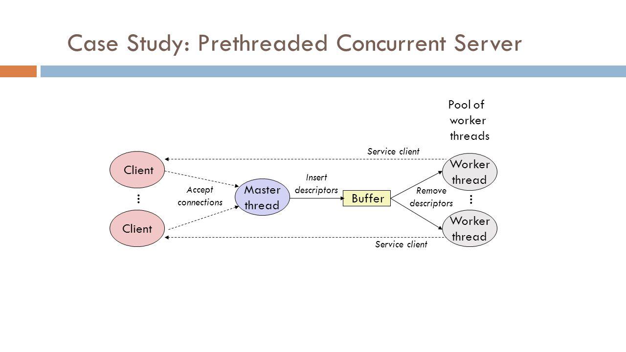 Case Study: Prethreaded Concurrent Server Master thread Buffer...
