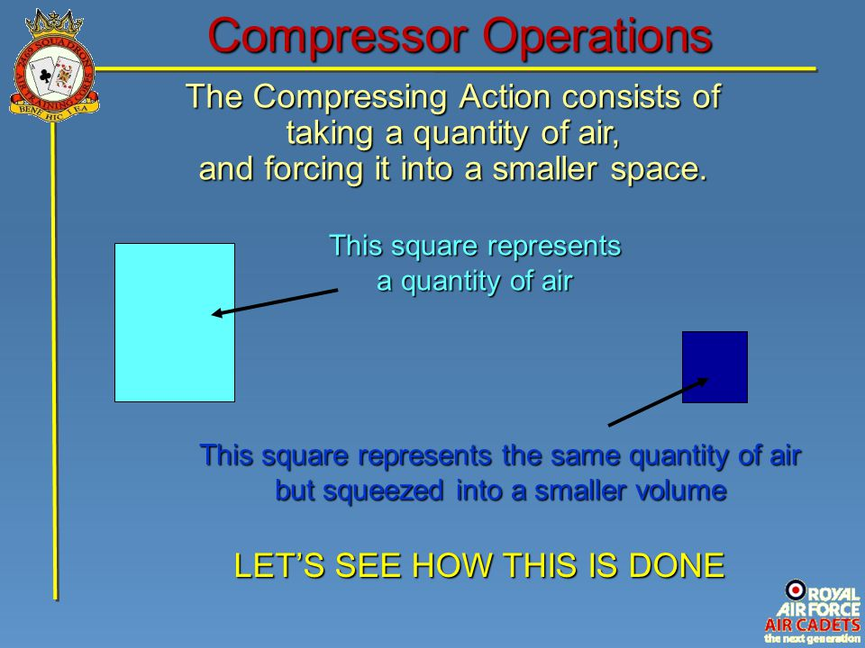 The Compressing Action consists of taking a quantity of air, and forcing it into a smaller space.