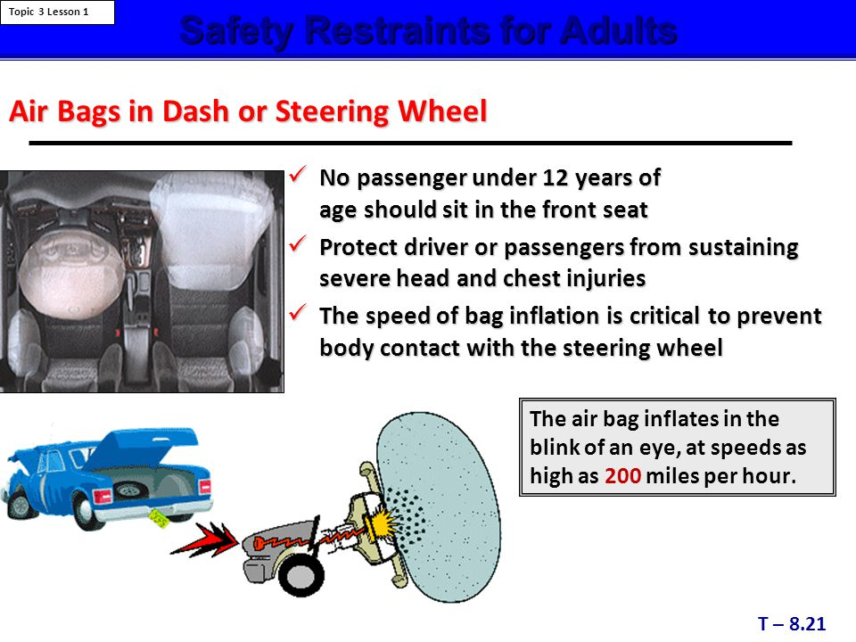 Safety Restraints for Youth Belt and Seat Restraint Use T – 8.24 Topic 3 Lesson 1  Safest if seated in back center seat  Infant seats/rear facing/birth to 20 lbs.