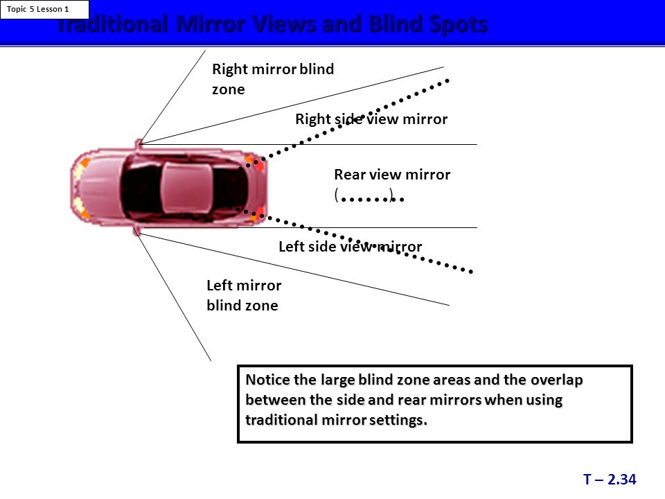 Mirror Blind Spot and Glare Elimination (BGE) Mirror Blind Spot and Glare Elimination (BGE) BGE LEFT SIDE MIRROR VIEW BGE RIGHT SIDE MIRROR VIEW REAR MIRROR VIEW Reference: Blindzone & Glare Elimination (BGE) Mirror Settings (G.