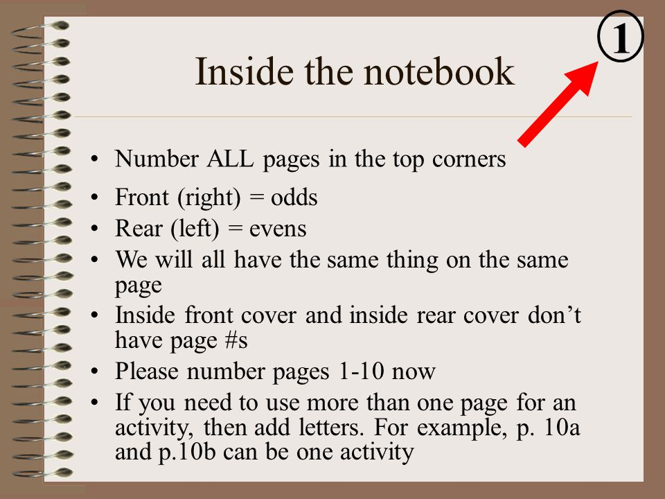 Inside the notebook Number ALL pages in the top corners 1 Front (right) = odds Rear (left) = evens We will all have the same thing on the same page Inside front cover and inside rear cover don't have page #s Please number pages 1-10 now If you need to use more than one page for an activity, then add letters.
