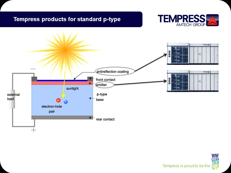 Tempress is proud to be the Tempress products for standard p-type