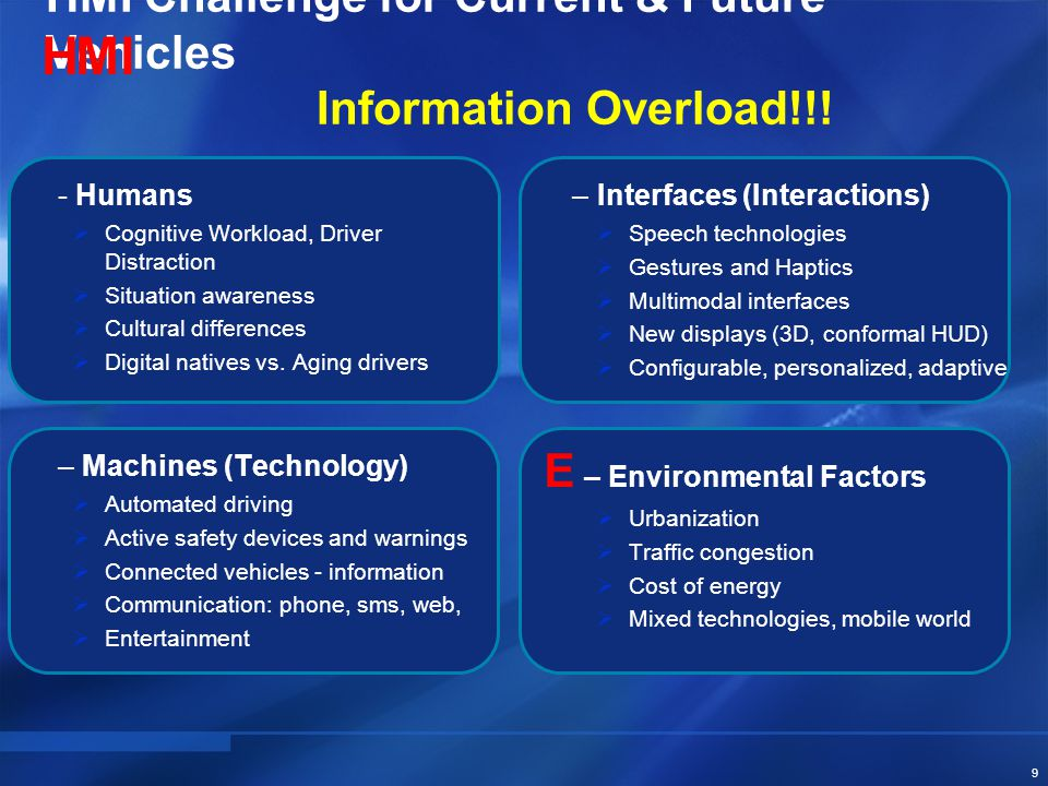 HMI Challenge for Current & Future Vehicles Information Overload!!.