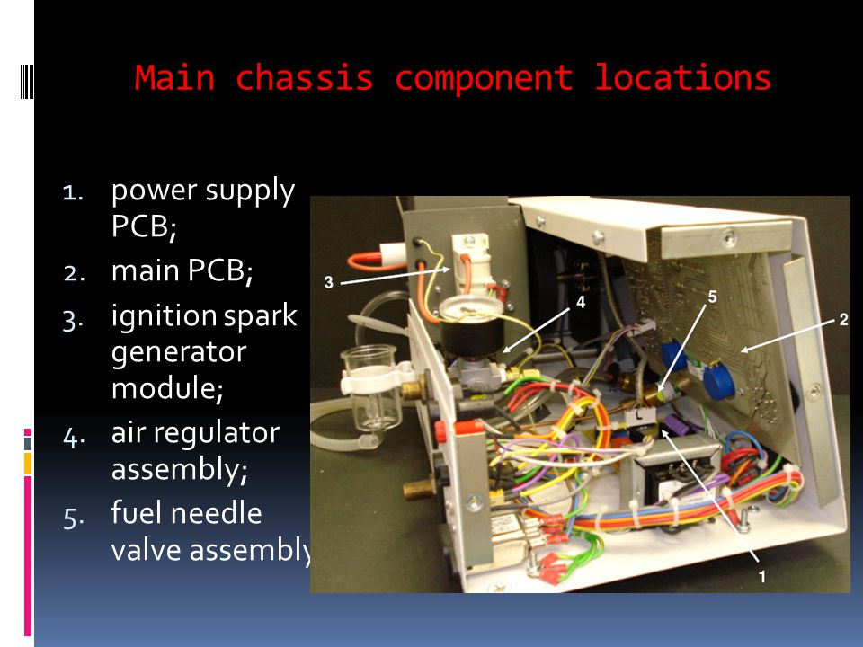 Main chassis component locations 1. power supply PCB; 2.