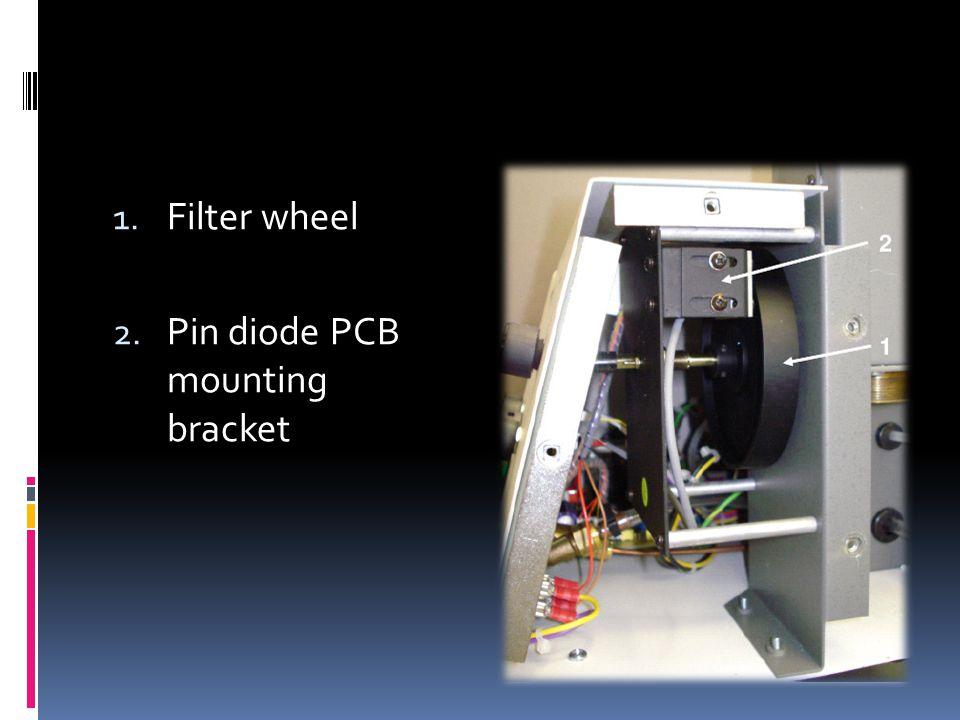 1. Filter wheel 2. Pin diode PCB mounting bracket