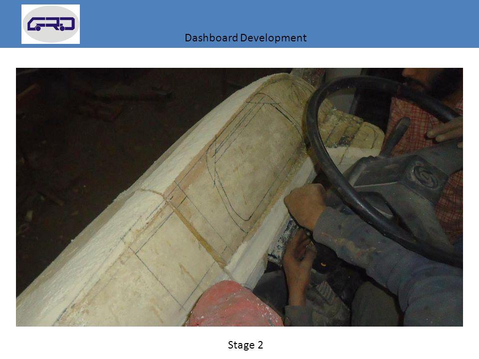 Stage 2 Dashboard Development