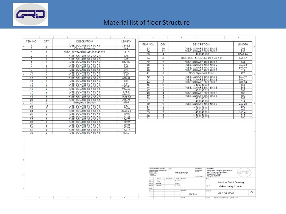 Material list of floor Structure