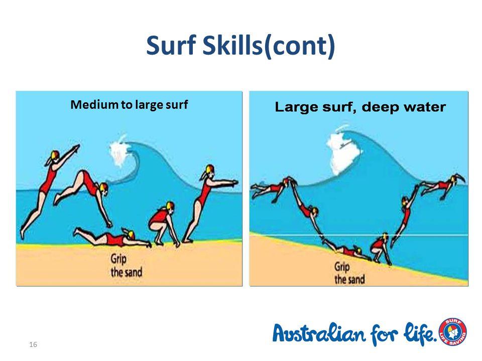 Surf Skills(cont) 16 Medium to large surf