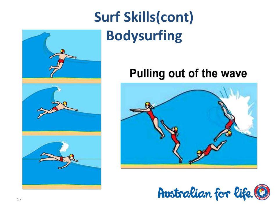 Surf Skills(cont) Bodysurfing 17