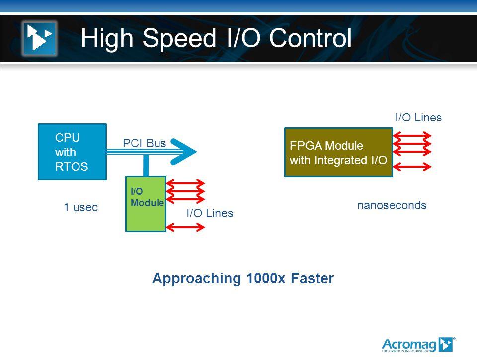 High Speed I/O Control CPU with RTOS PCI Bus I/O Module 1 usec FPGA Module with Integrated I/O I/O Lines nanoseconds Approaching 1000x Faster