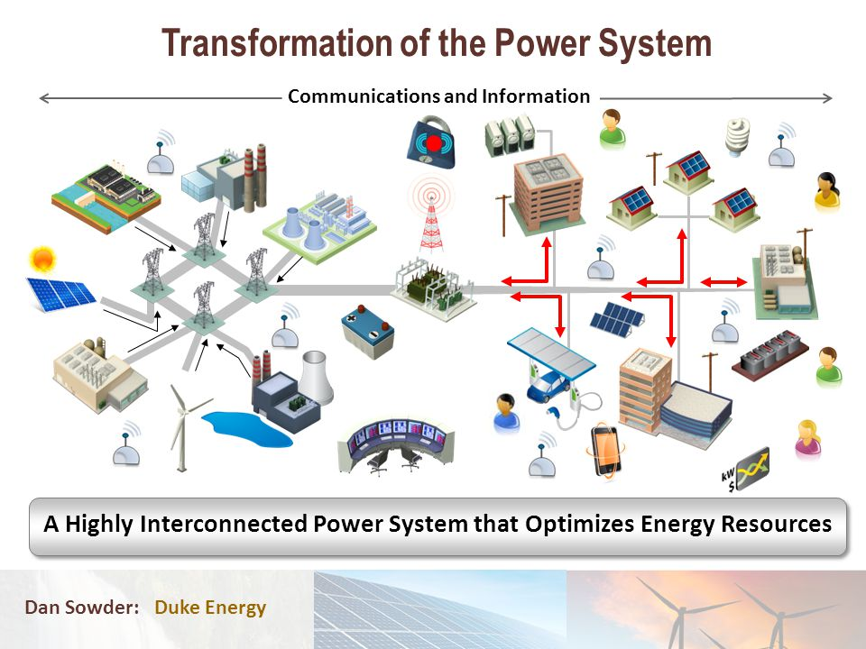 Transformation of the Power System A Highly Interconnected Power System that Optimizes Energy Resources Communications and Information Dan Sowder: Duke Energy