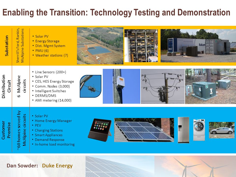 Enabling the Transition: Technology Testing and Demonstration Substation Solar PV Energy Storage Dist.
