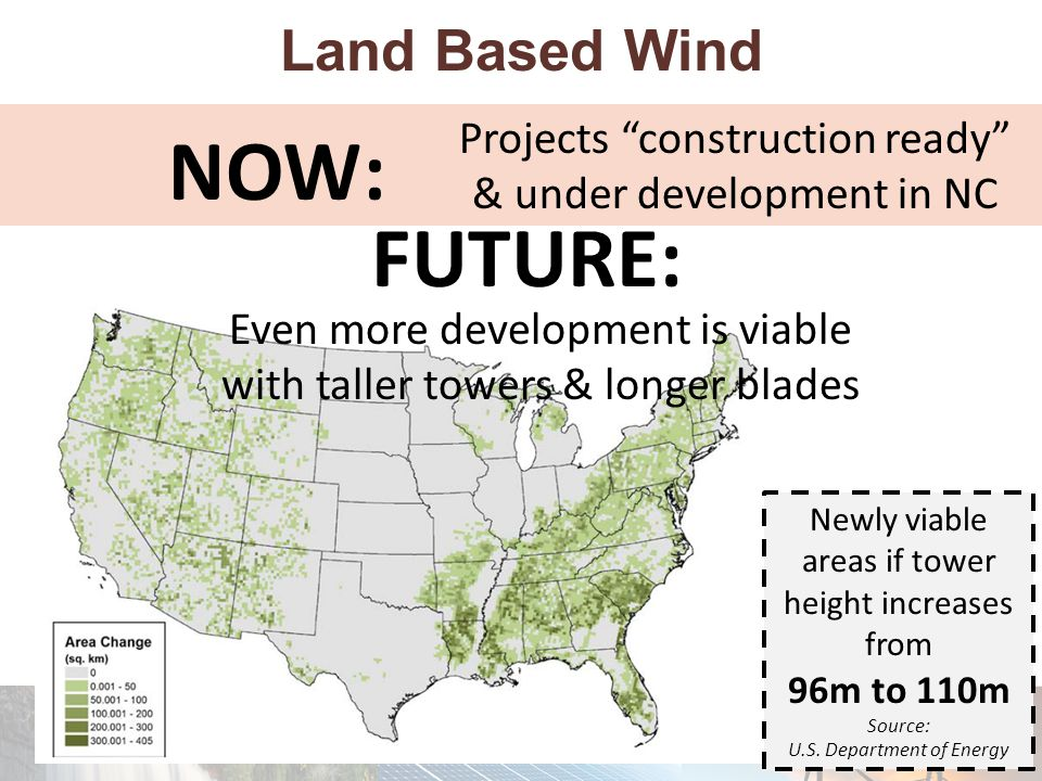 Land Based Wind NOW: Projects construction ready & under development in NC FUTURE: Even more development is viable with taller towers & longer blades Newly viable areas if tower height increases from 96m to 110m Source: U.S.