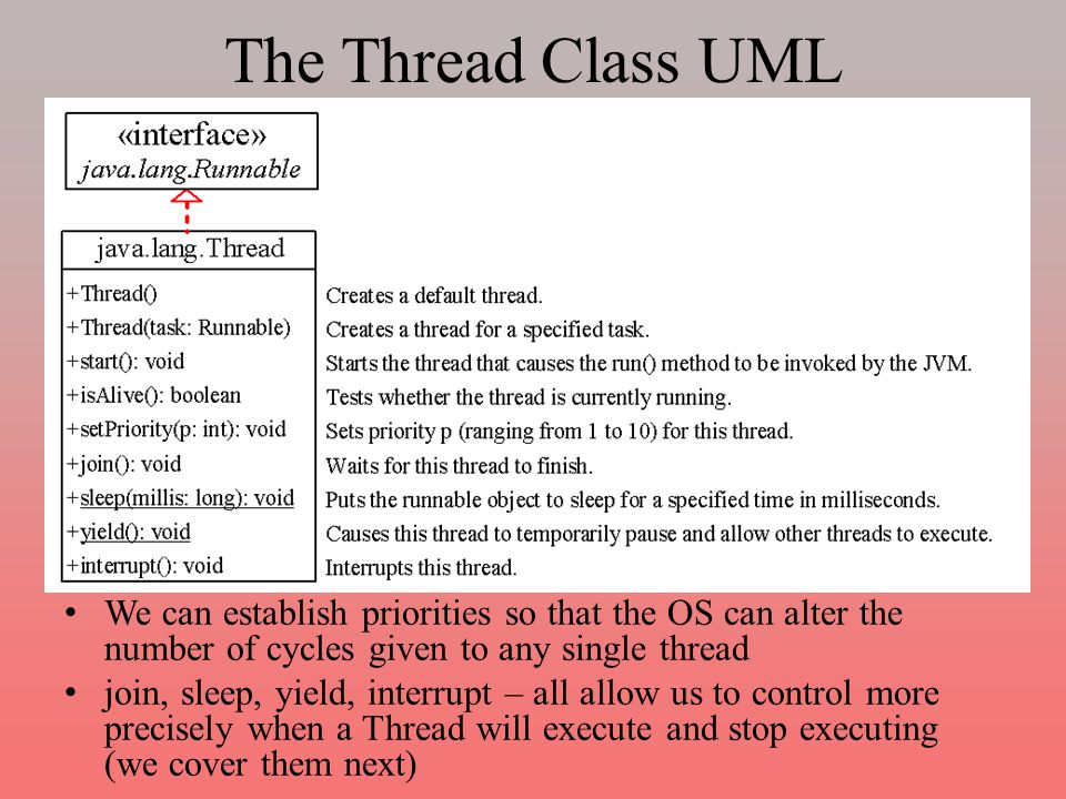 The Thread Class UML We can establish priorities so that the OS can alter the number of cycles given to any single thread join, sleep, yield, interrupt – all allow us to control more precisely when a Thread will execute and stop executing (we cover them next)